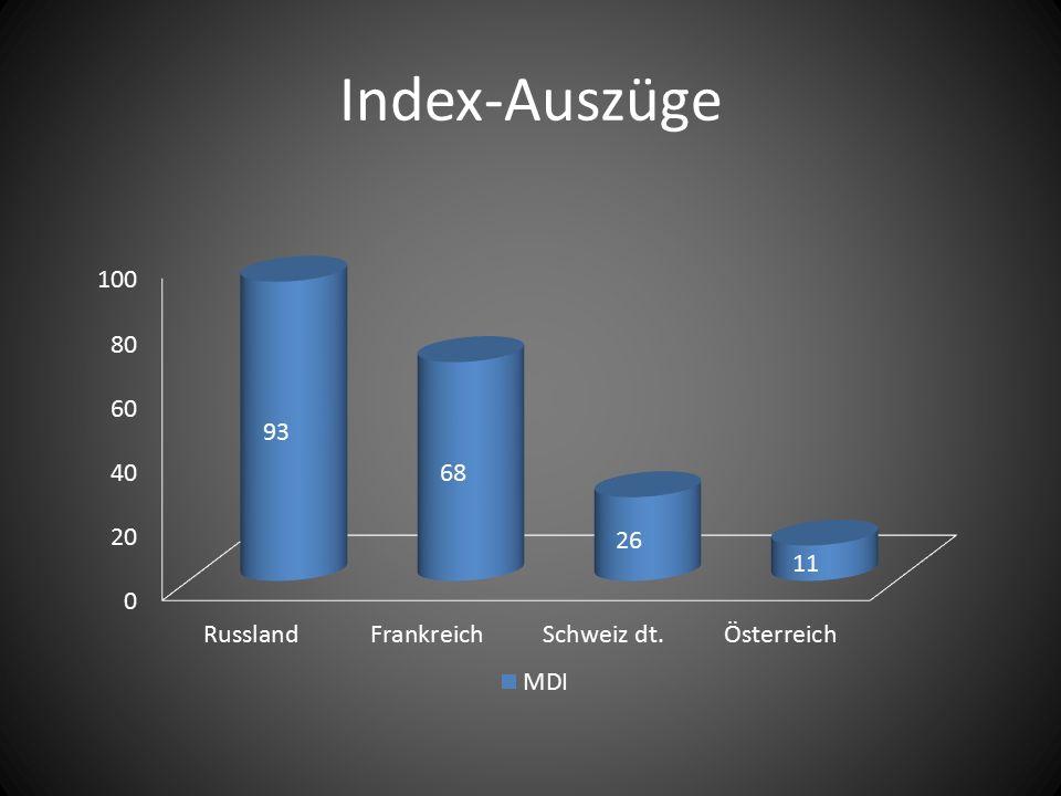 Index-Auszüge
