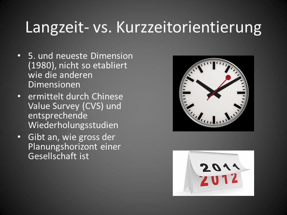 Langzeit- vs. Kurzzeitorientierung 5. und neueste Dimension (1980), nicht so etabliert wie die anderen Dimensionen ermittelt durch Chinese Value Surve