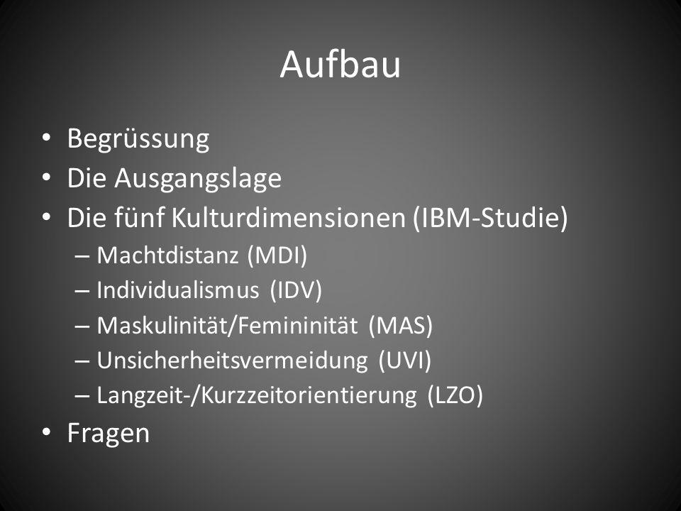 Aufbau Begrüssung Die Ausgangslage Die fünf Kulturdimensionen (IBM-Studie) – Machtdistanz (MDI) – Individualismus (IDV) – Maskulinität/Femininität (MA
