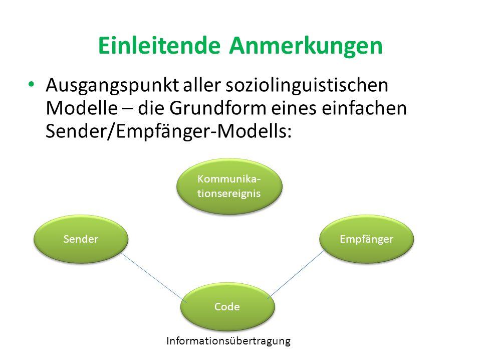 Einleitende Anmerkungen Ausgangspunkt aller soziolinguistischen Modelle – die Grundform eines einfachen Sender/Empfänger-Modells: Sender Empfänger Code Kommunika- tionsereignis Informationsübertragung