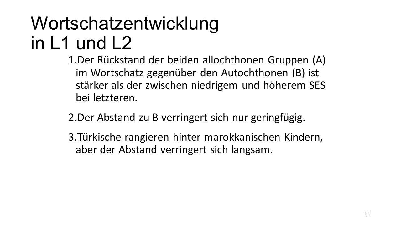 Wortschatzentwicklung in L1 und L2 11 1.Der Rückstand der beiden allochthonen Gruppen (A) im Wortschatz gegenüber den Autochthonen (B) ist stärker als