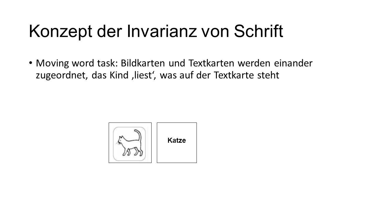 Konzept der Invarianz von Schrift Moving word task: Bildkarten und Textkarten werden einander zugeordnet, das Kind 'liest', was auf der Textkarte steht Katze