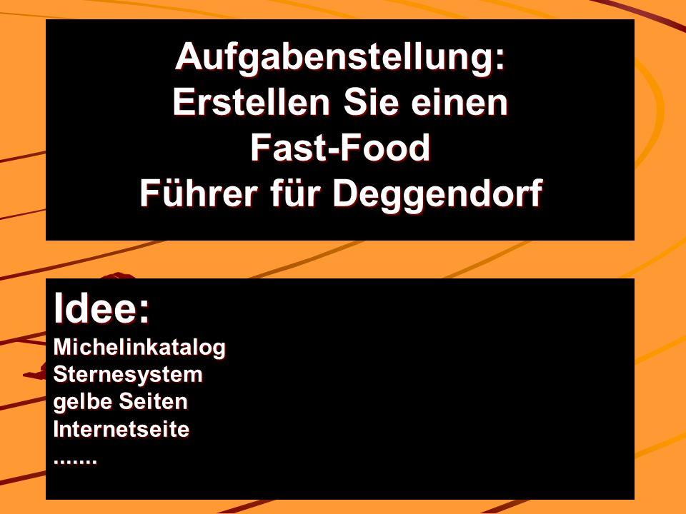 Aufgabenstellung: Erstellen Sie einen Fast-Food Führer für Deggendorf Idee: Michelinkatalog Sternesystem gelbe Seiten Internetseite.......