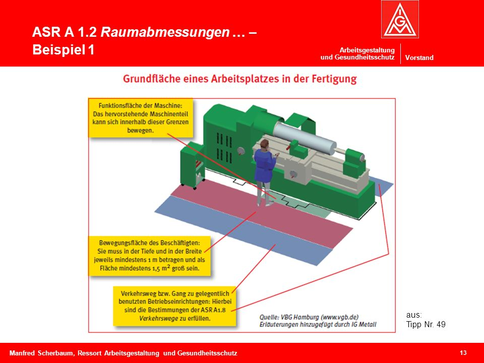 Vorstand Arbeitsgestaltung und Gesundheitsschutz 13 Manfred Scherbaum, Ressort Arbeitsgestaltung und Gesundheitsschutz ASR A 1.2 Raumabmessungen … – Beispiel 1 aus: Tipp Nr.