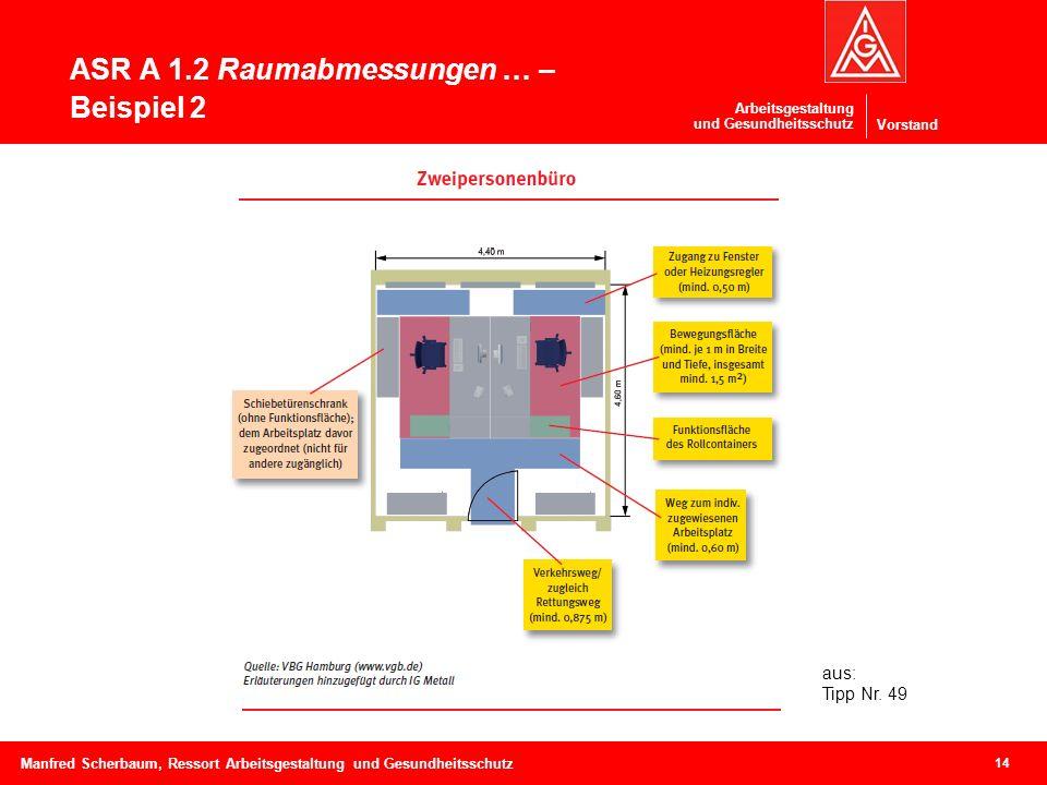Vorstand Arbeitsgestaltung und Gesundheitsschutz 14 Manfred Scherbaum, Ressort Arbeitsgestaltung und Gesundheitsschutz ASR A 1.2 Raumabmessungen … – B