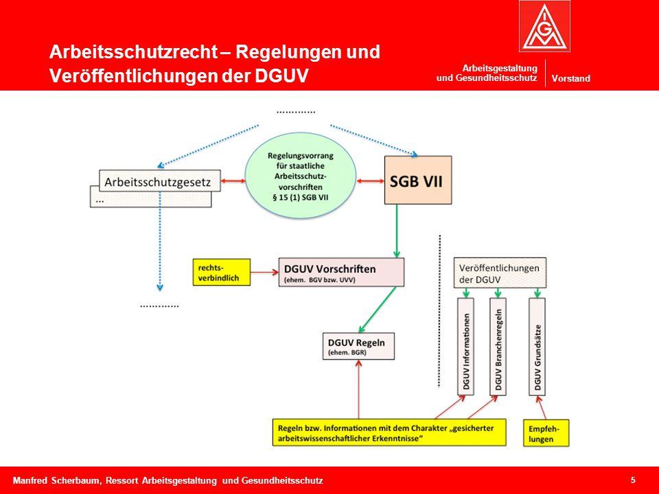 Vorstand Arbeitsgestaltung und Gesundheitsschutz Arbeitsschutzrecht – Regelungen und Veröffentlichungen der DGUV 5 Manfred Scherbaum, Ressort Arbeitsg