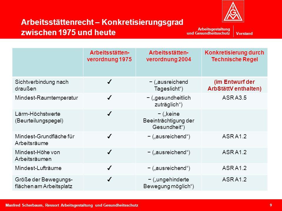 Vorstand Arbeitsgestaltung und Gesundheitsschutz Arbeitsstättenrecht – Konkretisierungsgrad zwischen 1975 und heute 9 Manfred Scherbaum, Ressort Arbei