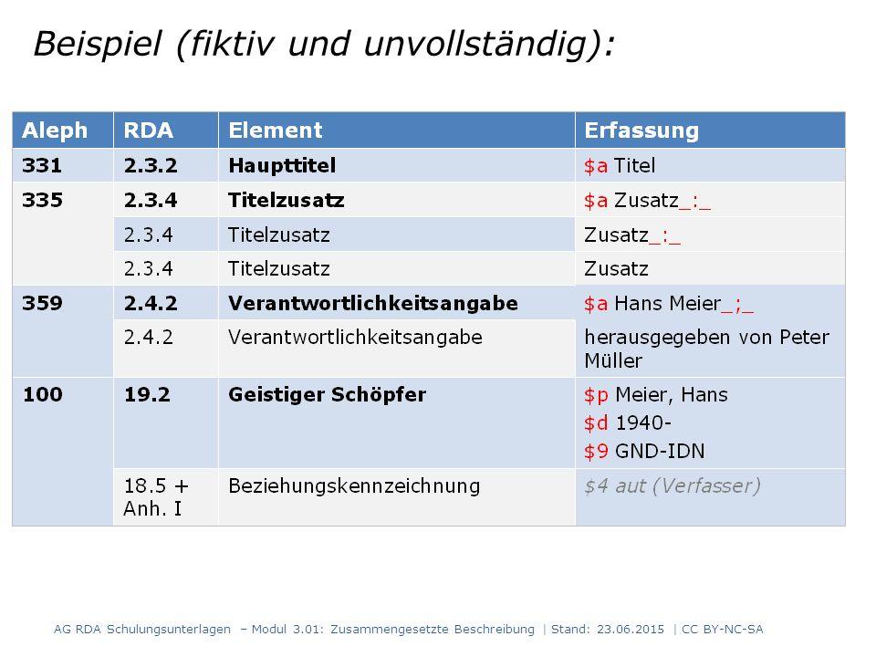 Beispiel (fiktiv und unvollständig): AG RDA Schulungsunterlagen – Modul 3.01: Zusammengesetzte Beschreibung | Stand: 23.06.2015 | CC BY-NC-SA