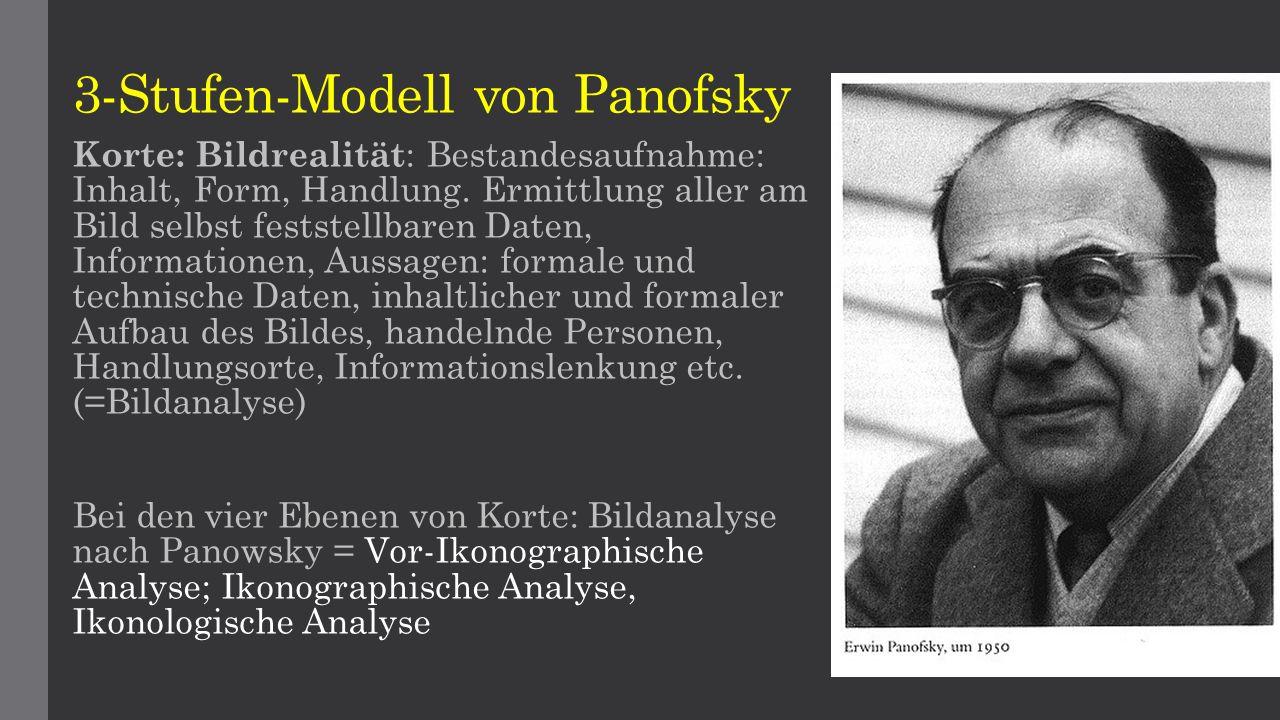 3-Stufen-Modell von Panofsky Korte: Bildrealität : Bestandesaufnahme: Inhalt, Form, Handlung. Ermittlung aller am Bild selbst feststellbaren Daten, In