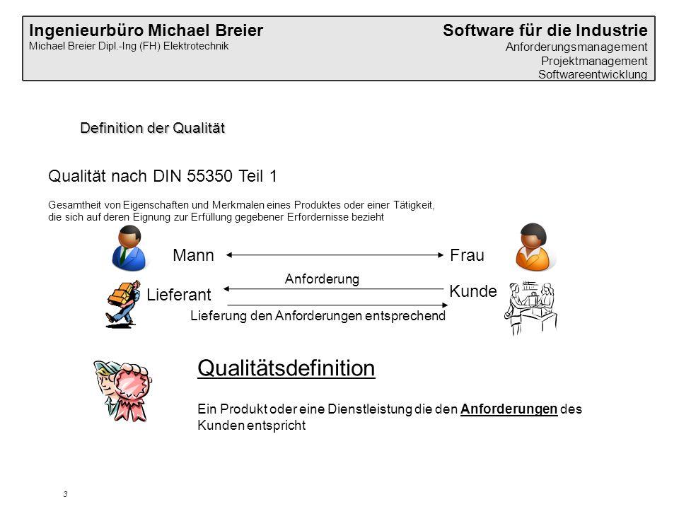 Ingenieurbüro Michael Breier Michael Breier Dipl.-Ing (FH) Elektrotechnik Software für die Industrie Anforderungsmanagement Projektmanagement Software