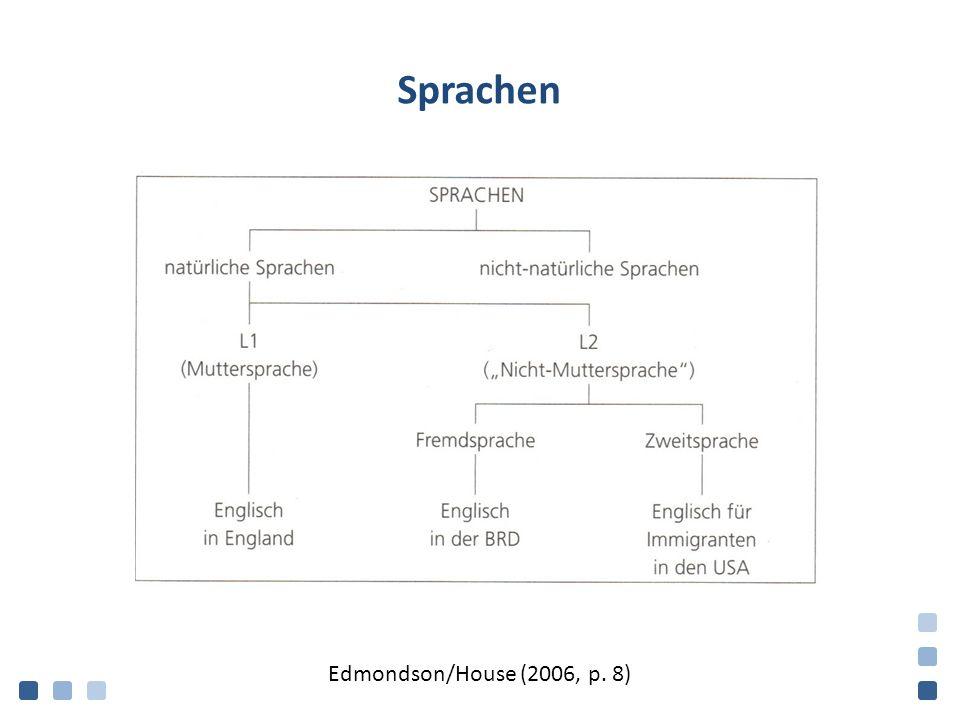 Arbeitsblatt: Erst- und Zweitsprache Warum finden die Autoren den Begriff Erstsprache besser als den Begriff Muttersprache .