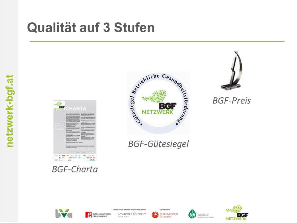 netzwerk-bgf.at Qualität auf 3 Stufen BGF-Preis BGF-Gütesiegel BGF-Charta