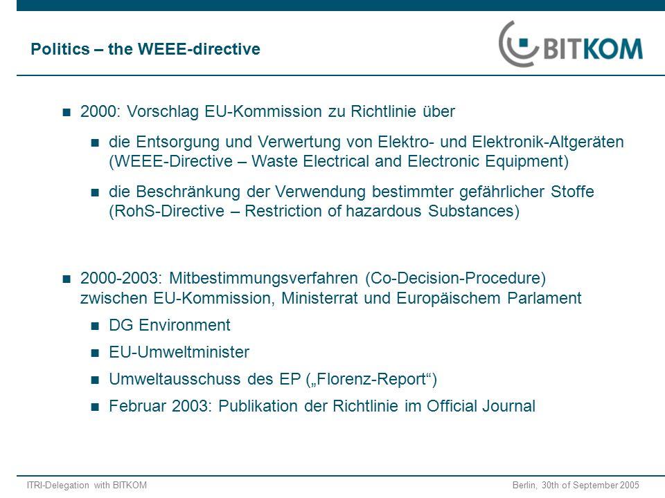 """ITRI-Delegation with BITKOM Berlin, 30th of September 2005 2000: Vorschlag EU-Kommission zu Richtlinie über die Entsorgung und Verwertung von Elektro- und Elektronik-Altgeräten (WEEE-Directive – Waste Electrical and Electronic Equipment) die Beschränkung der Verwendung bestimmter gefährlicher Stoffe (RohS-Directive – Restriction of hazardous Substances) 2000-2003: Mitbestimmungsverfahren (Co-Decision-Procedure) zwischen EU-Kommission, Ministerrat und Europäischem Parlament DG Environment EU-Umweltminister Umweltausschuss des EP (""""Florenz-Report ) Februar 2003: Publikation der Richtlinie im Official Journal Politics – the WEEE-directive"""