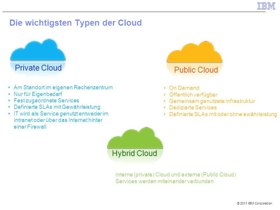© 2011 IBM Corporation Die wichtigsten Typen der Cloud Am Standort im eigenen Rechenzentrum Nur für Eigenbedarf Fest zugeordnete Services Definierte S