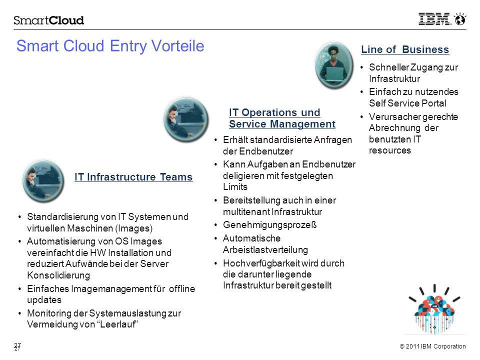 © 2011 IBM Corporation 27 Smart Cloud Entry Vorteile Schneller Zugang zur Infrastruktur Einfach zu nutzendes Self Service Portal Verursacher gerechte