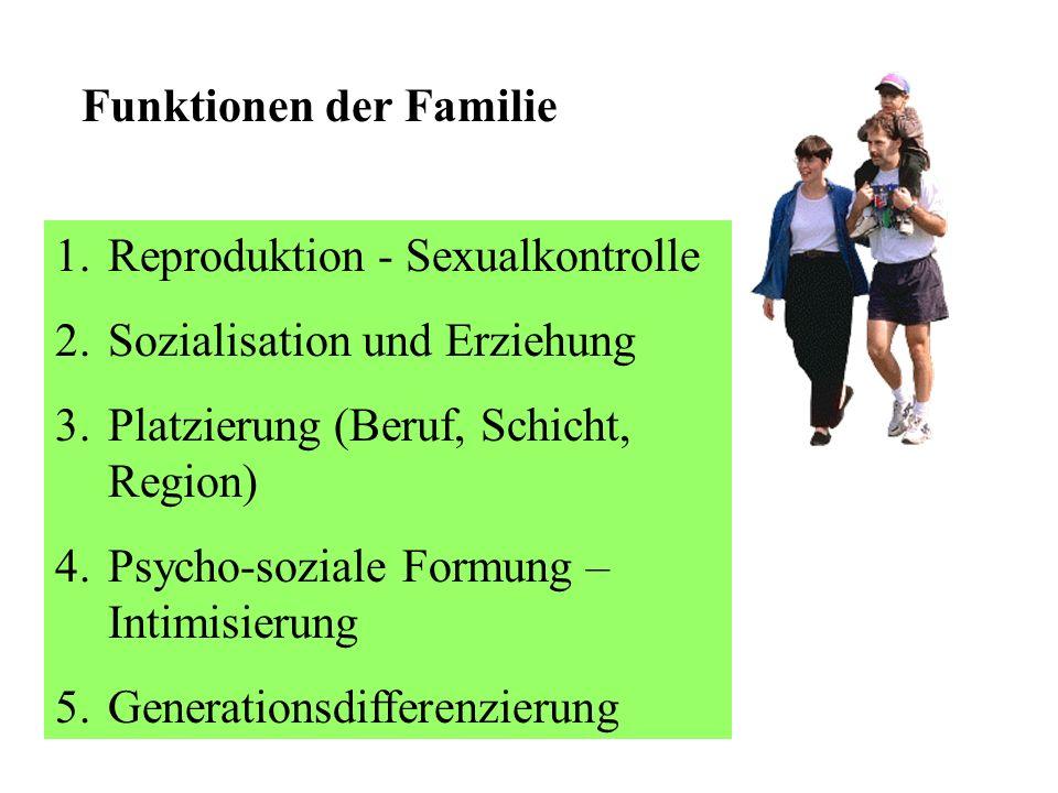 Funktionen der Familie 1.Reproduktion - Sexualkontrolle 2.Sozialisation und Erziehung 3.Platzierung (Beruf, Schicht, Region) 4.Psycho-soziale Formung