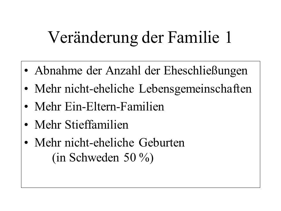 Veränderung der Familie 1 Abnahme der Anzahl der Eheschließungen Mehr nicht-eheliche Lebensgemeinschaften Mehr Ein-Eltern-Familien Mehr Stieffamilien