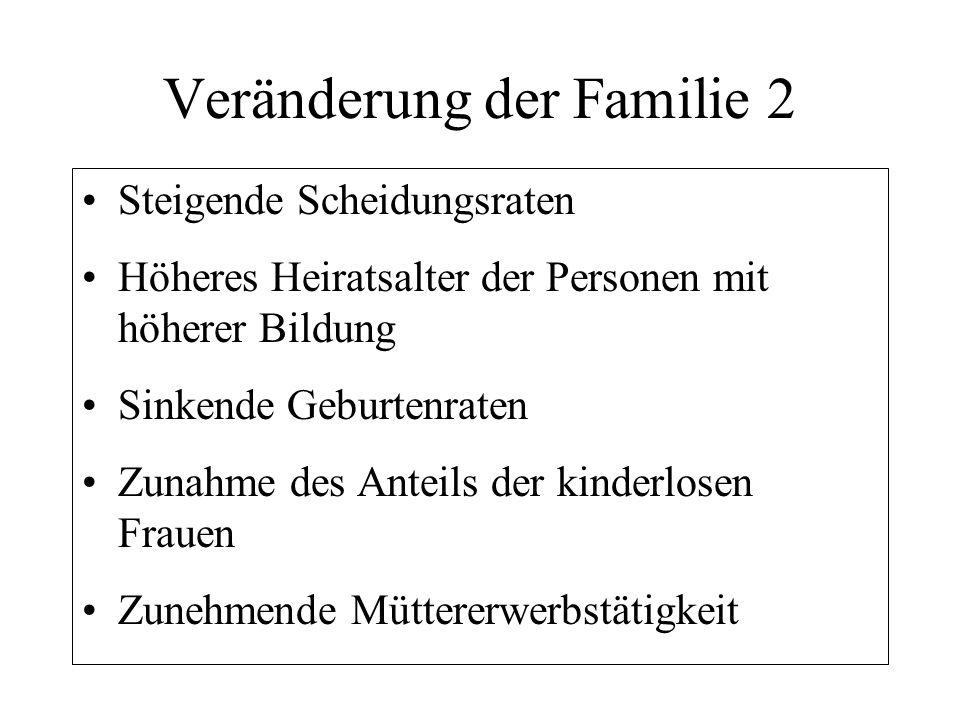 Aufgabe Warum ist die Geburtenrate in Deutschland so niedrig.