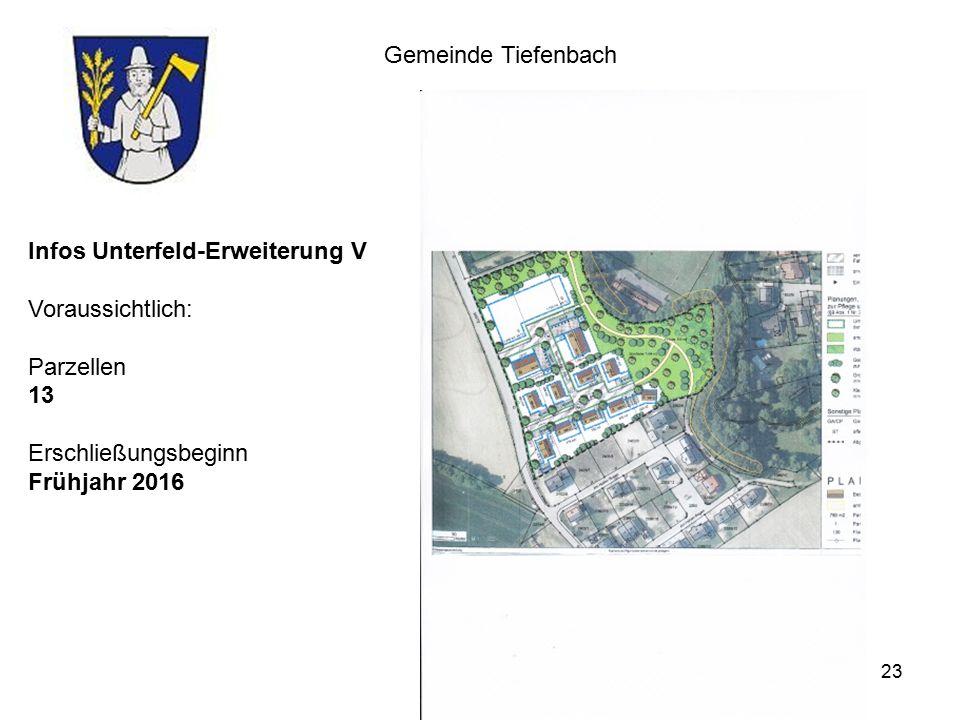 Gemeinde Tiefenbach Infos Unterfeld-Erweiterung V Voraussichtlich: Parzellen 13 Erschließungsbeginn Frühjahr 2016 23