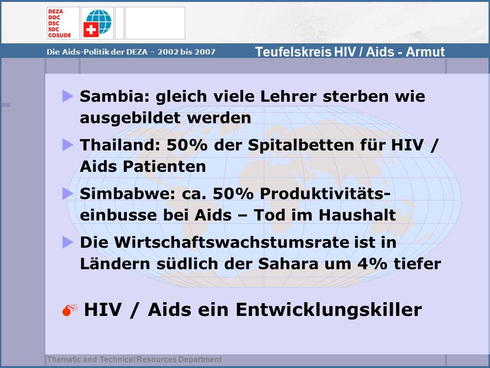 Thematic and Technical Resources Department Teufelskreis HIV / Aids - Armut Die Aids-Politik der DEZA – 2002 bis 2007  Sambia: gleich viele Lehrer sterben wie ausgebildet werden  Thailand: 50% der Spitalbetten für HIV / Aids Patienten  Simbabwe: ca.
