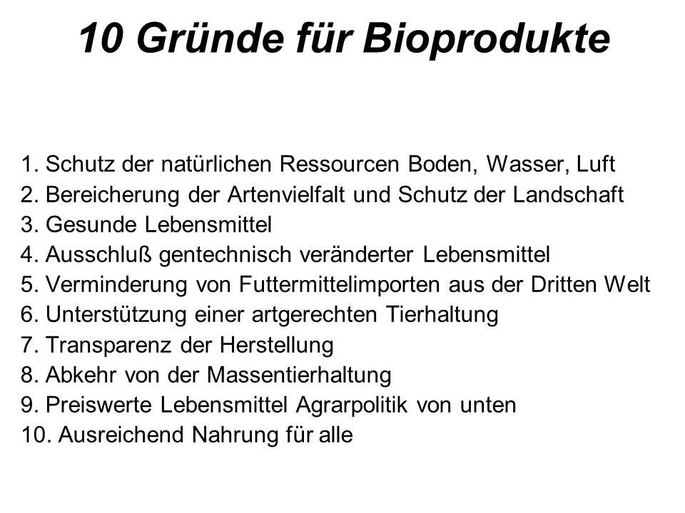 10 Gründe für Bioprodukte 1.Schutz der natürlichen Ressourcen Boden, Wasser, Luft 2.