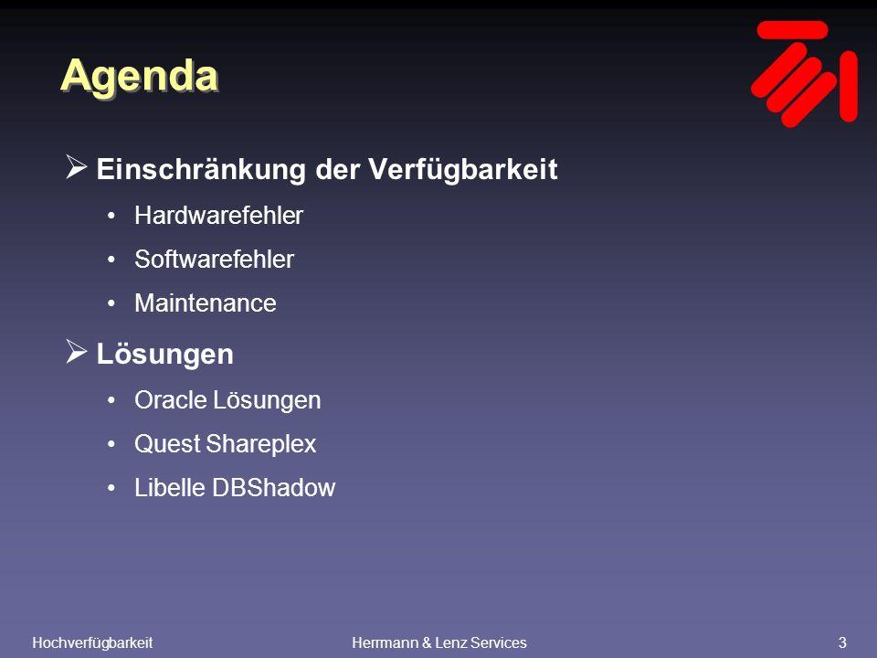 HochverfügbarkeitHerrmann & Lenz Services24 Lösungsvorschläge (Beispiele)  Oracle Real Application Cluster  Standby Datenbank  Libelle Informatic DBShadow  No-Data-Loss  Quest Shareplex