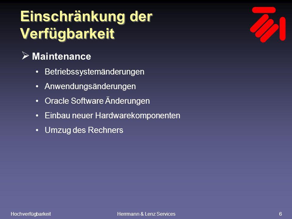 HochverfügbarkeitHerrmann & Lenz Services6 Einschränkung der Verfügbarkeit  Maintenance Betriebssystemänderungen Anwendungsänderungen Oracle Software Änderungen Einbau neuer Hardwarekomponenten Umzug des Rechners