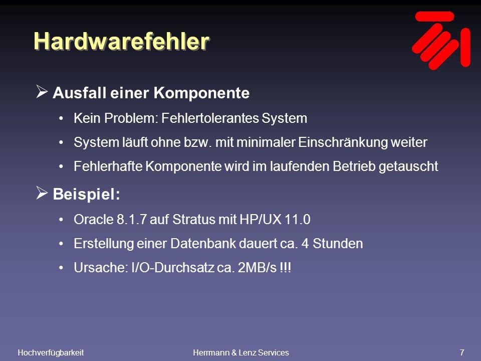 HochverfügbarkeitHerrmann & Lenz Services7 Hardwarefehler  Ausfall einer Komponente Kein Problem: Fehlertolerantes System System läuft ohne bzw.