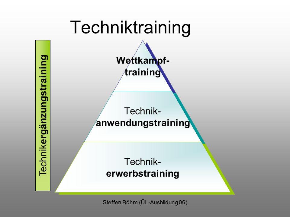 Steffen Böhm (ÜL-Ausbildung 06) Techniktraining Wettkampf- training Technik- anwendungstraining Technik- erwerbstraining Technikergänzungstraining