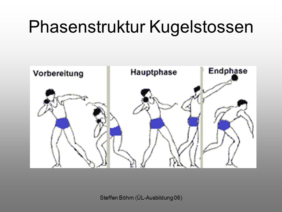 Steffen Böhm (ÜL-Ausbildung 06) Phasenstruktur Oberes Zuspiel