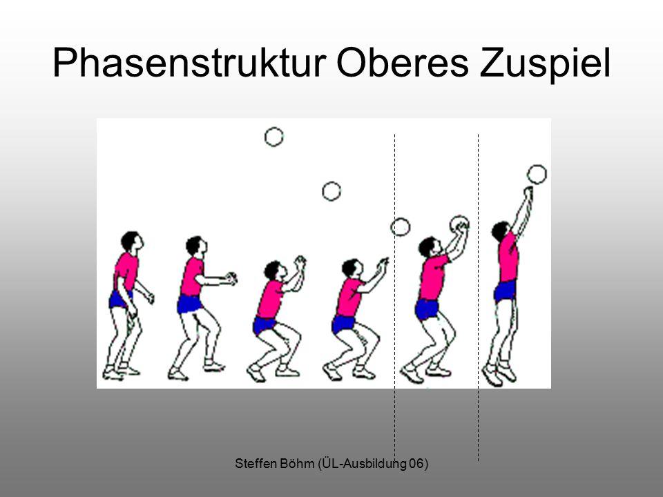 Steffen Böhm (ÜL-Ausbildung 06) Zyklische Bewegungen Hauptphase End- und Vorbereitungsphase verschmelzen zu einer Zwischenphase