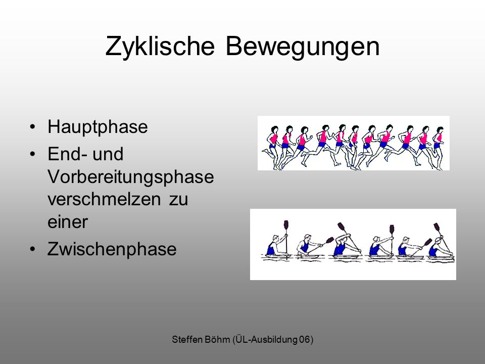 Steffen Böhm (ÜL-Ausbildung 06) Motorisches Lernen in der Praxis 1.Schaffe Grundlagen 2.Sprich verschiedene Analysatoren an 3.Führe vom äußeren zum inneren Feedback 4.Mache das Ziel bewußt 5.Trainiere beidseitig