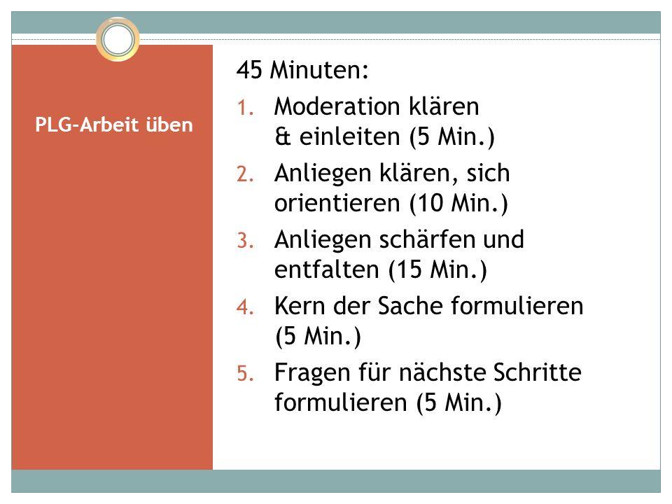 PLG-Arbeit üben 45 Minuten: 1. Moderation klären & einleiten (5 Min.) 2. Anliegen klären, sich orientieren (10 Min.) 3. Anliegen schärfen und entfalte