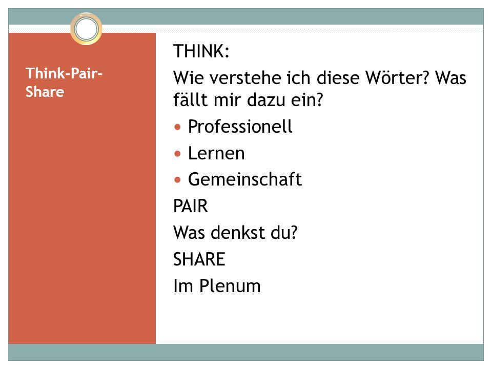 Think-Pair- Share THINK: Wie verstehe ich diese Wörter? Was fällt mir dazu ein? Professionell Lernen Gemeinschaft PAIR Was denkst du? SHARE Im Plenum