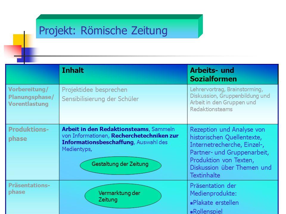 Projekt: Römische Zeitung InhaltArbeits- und Sozialformen Vorbereitung/ Planungsphase/ Vorentlastung Projektidee besprechen Sensibilisierung der Schül