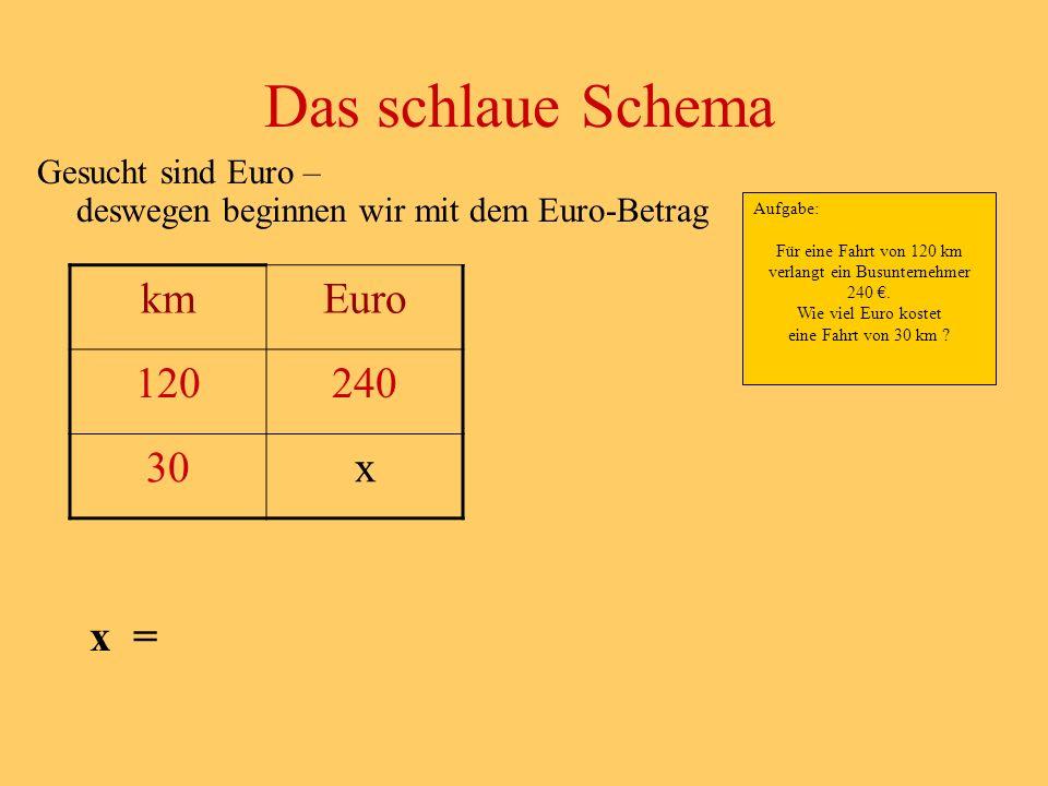 Das schlaue Schema Aufgabe: Für eine Fahrt von 120 km verlangt ein Busunternehmer 240 €.