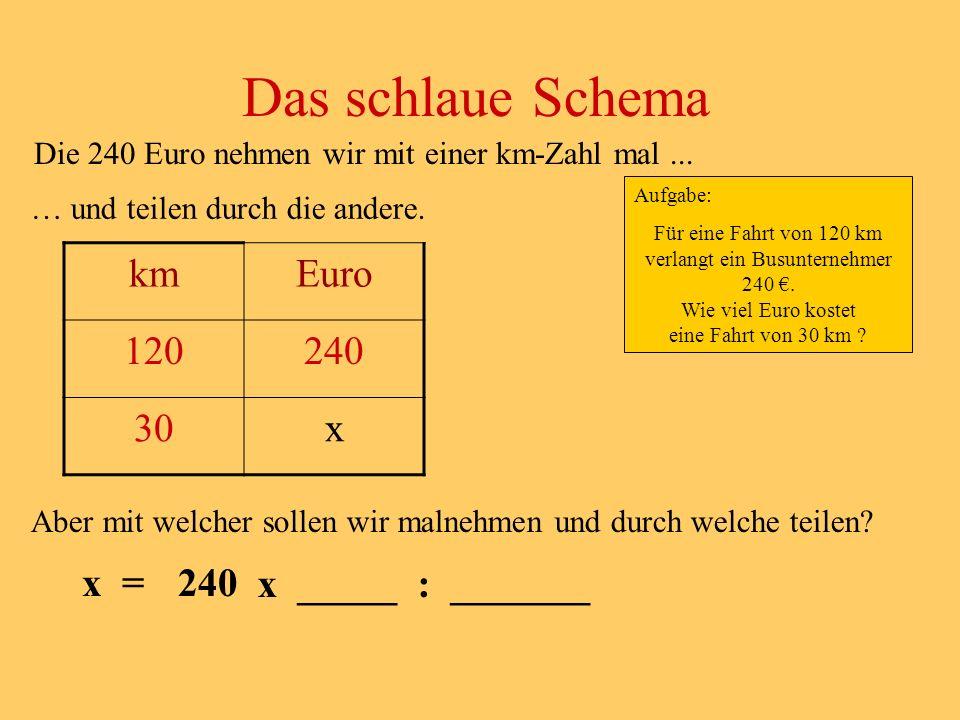 Die 240 Euro nehmen wir mit einer km-Zahl mal...