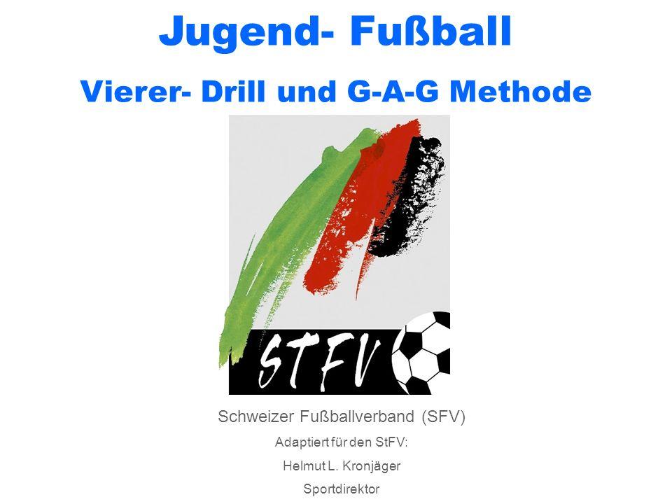 Aufbau einer Trainings- Einheit nach der G-A-G Methode G A G Spielen Anpassen- Üben- Lernen Spielen G- ganzheitlich A- analytisch G- ganzheitlich Helmut L.
