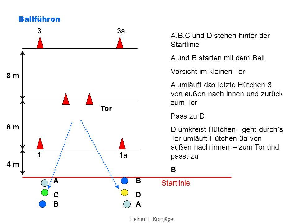 A CD B A,B,C und D stehen hinter der Startlinie A und B starten mit dem Ball Vorsicht im kleinen Tor A umläuft das letzte Hütchen 3 von außen nach innen und zurück zum Tor Pass zu D D umkreist Hütchen –geht durch`s Tor umläuft Hütchen 3a von außen nach innen – zum Tor und passt zu B Startlinie B 1 Tor 33a 1a 4 m 8 m Ballführen A Helmut L.