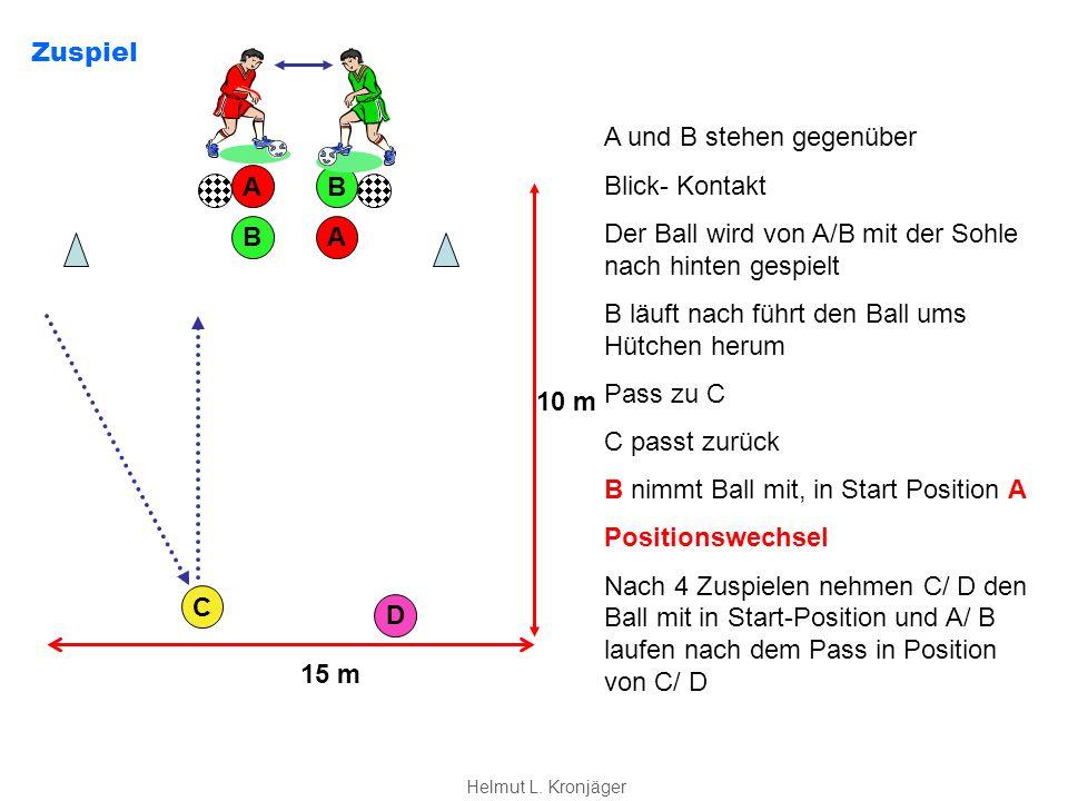 A C B D 15 m 10 m A und B stehen gegenüber Blick- Kontakt Der Ball wird von A/B mit der Sohle nach hinten gespielt B läuft nach führt den Ball ums Hütchen herum Pass zu C C passt zurück B nimmt Ball mit, in Start Position A Positionswechsel Nach 4 Zuspielen nehmen C/ D den Ball mit in Start-Position und A/ B laufen nach dem Pass in Position von C/ D AB Zuspiel Helmut L.