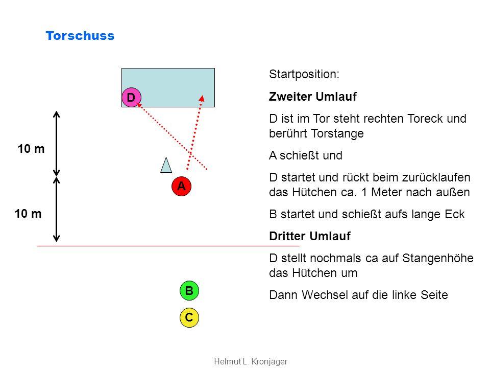 10 m B C D A Startposition: Zweiter Umlauf D ist im Tor steht rechten Toreck und berührt Torstange A schießt und D startet und rückt beim zurücklaufen das Hütchen ca.