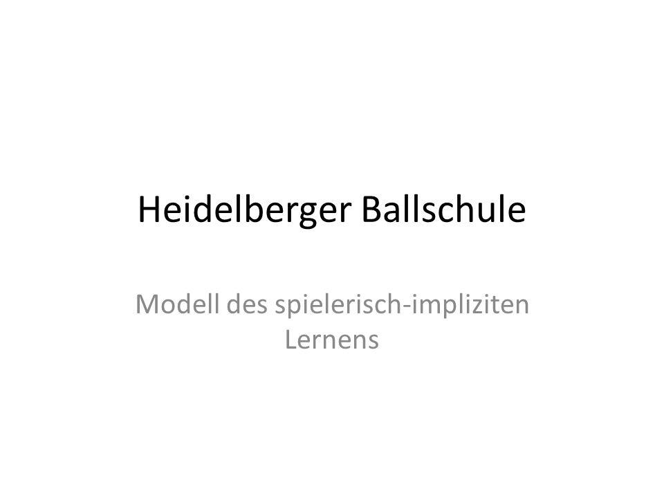 Heidelberger Ballschule Modell des spielerisch-impliziten Lernens