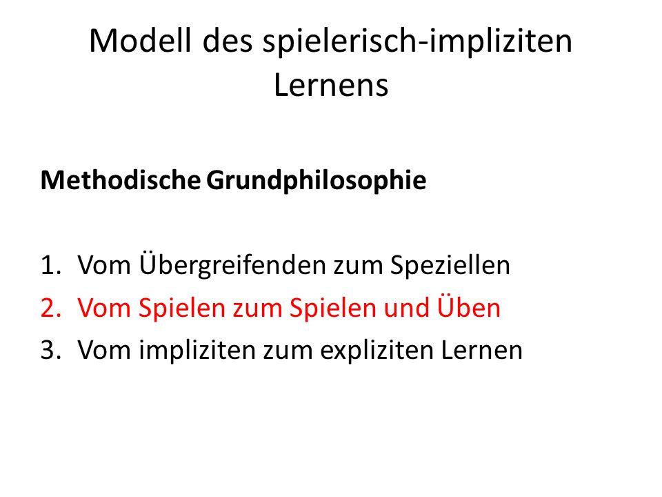 Modell des spielerisch-impliziten Lernens Methodische Grundphilosophie 1.Vom Übergreifenden zum Speziellen 2.Vom Spielen zum Spielen und Üben 3.Vom impliziten zum expliziten Lernen