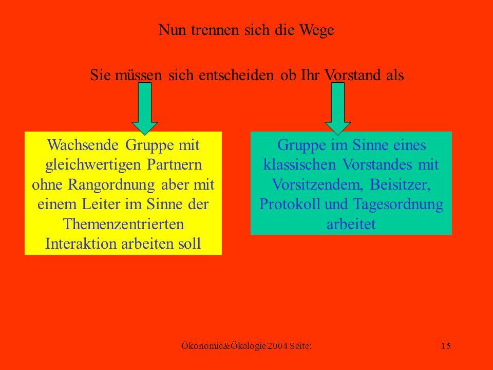 Ökonomie&Ökologie 2004 Seite:14 Gesprächsrunden gegebenenfalls moderieren.