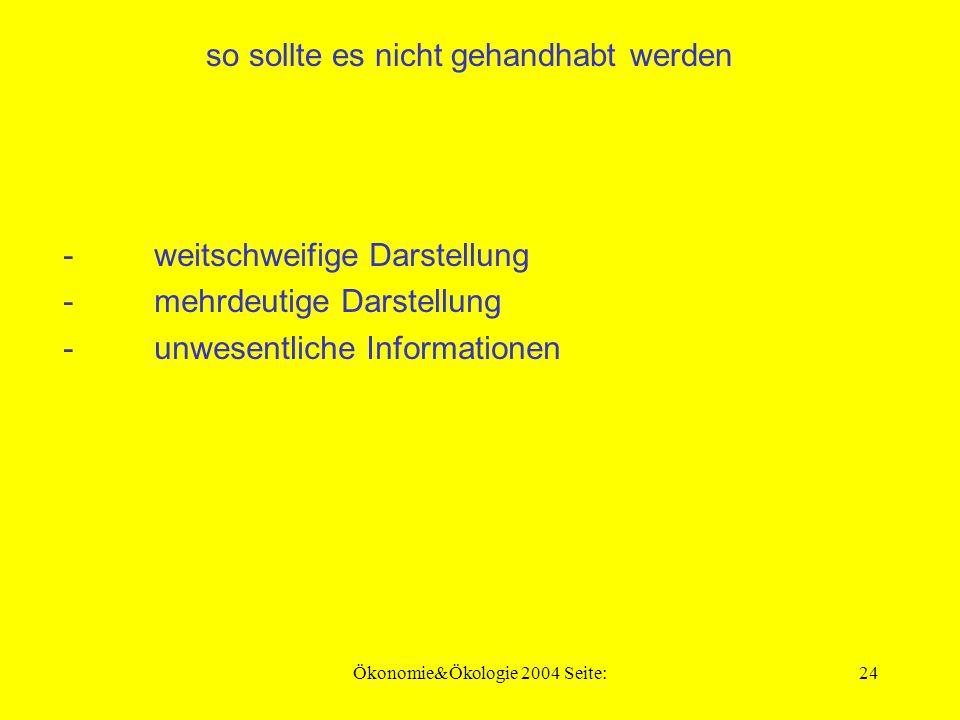 Ökonomie&Ökologie 2004 Seite:23 Forderung nach Kürze und Prägnanz - kurze Darstellung - eindeutige Darstellung - wesentliche Informationen