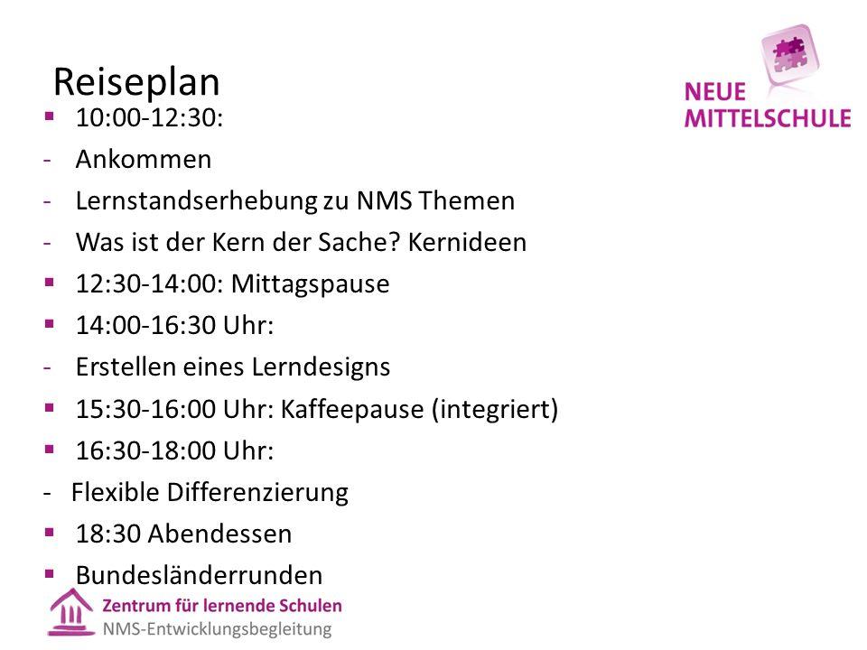 Reiseplan  10:00-12:30: -Ankommen -Lernstandserhebung zu NMS Themen -Was ist der Kern der Sache.
