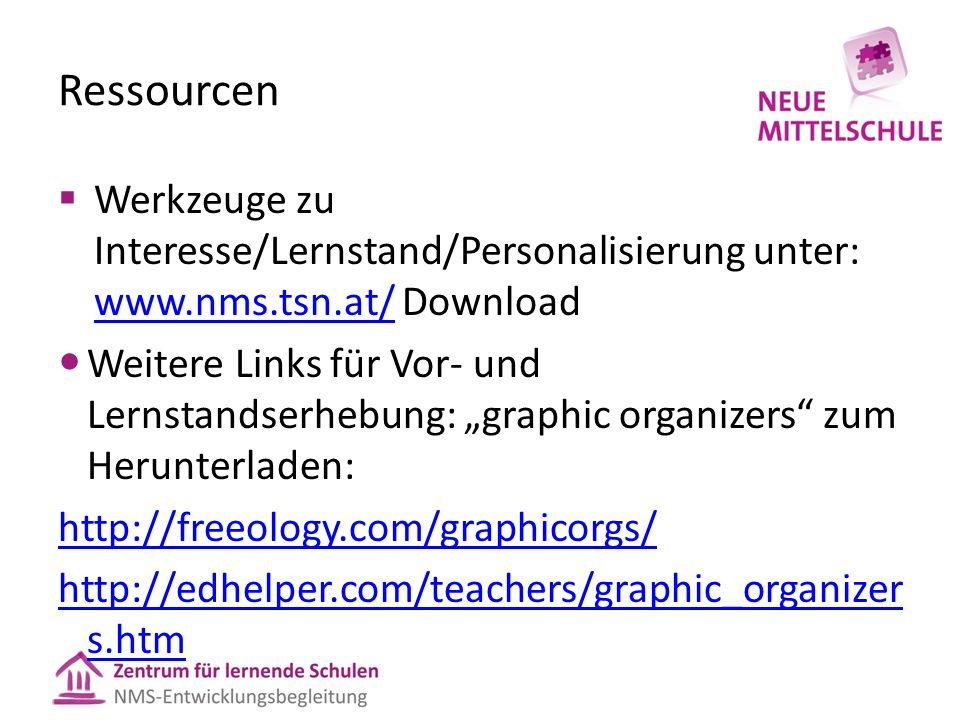 """Ressourcen  Werkzeuge zu Interesse/Lernstand/Personalisierung unter: www.nms.tsn.at/ Download www.nms.tsn.at/ Weitere Links für Vor- und Lernstandserhebung: """"graphic organizers zum Herunterladen: http://freeology.com/graphicorgs/ http://edhelper.com/teachers/graphic_organizer s.htm"""