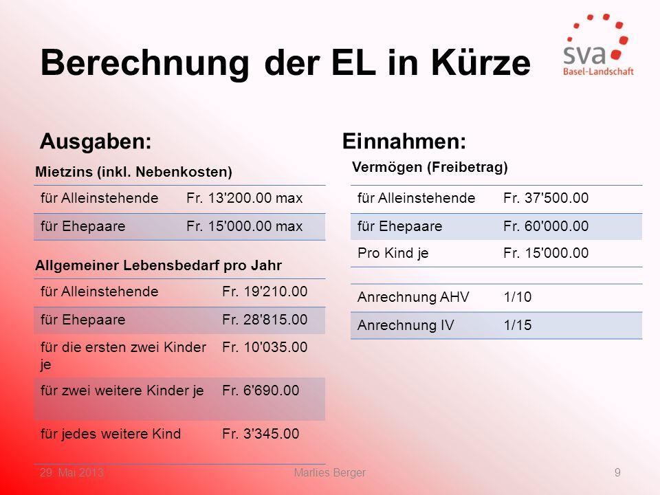 Abhängigkeiten Gemeinde Alters- Pflegeheim (Hotel / Betreuung) Selbstzahler (inkl.