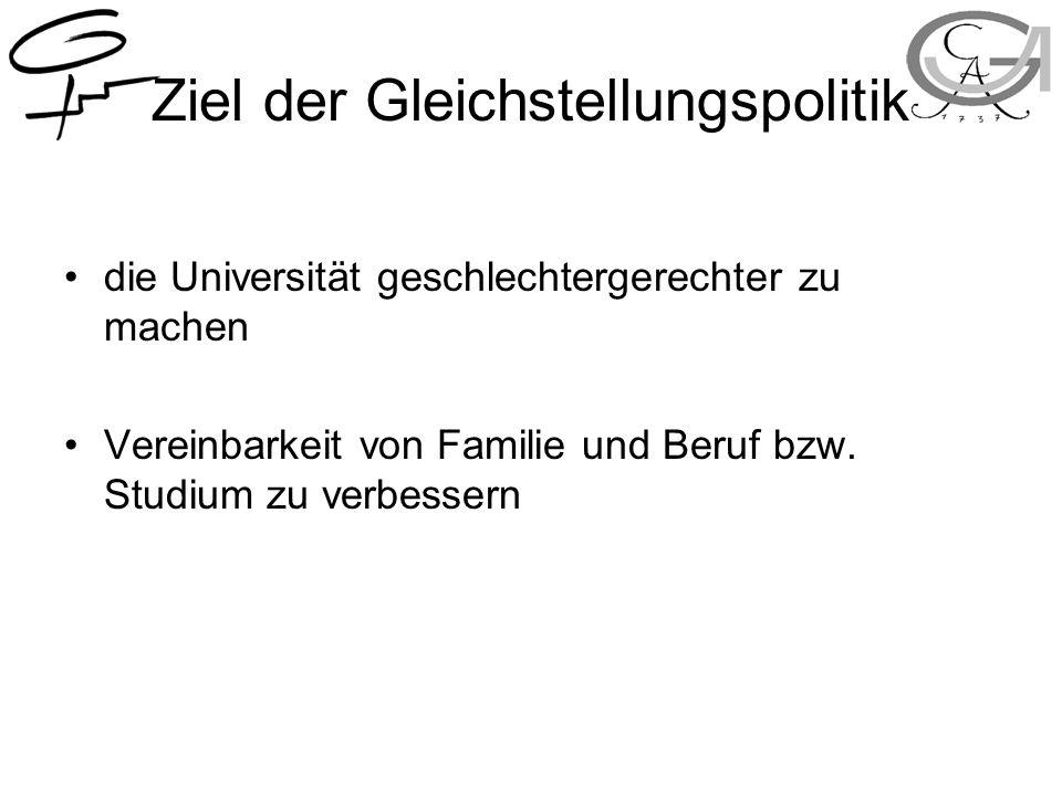 Ziel der Gleichstellungspolitik die Universität geschlechtergerechter zu machen Vereinbarkeit von Familie und Beruf bzw.