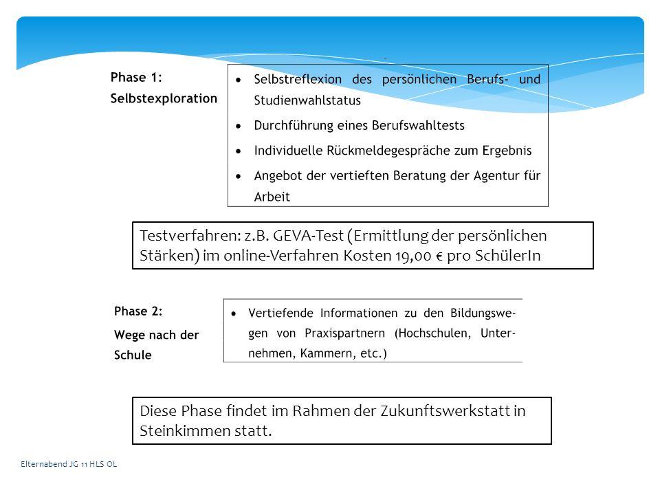 Elternabend JG 11 HLS OL Testverfahren: z.B. GEVA-Test (Ermittlung der persönlichen Stärken) im online-Verfahren Kosten 19,00 € pro SchülerIn Diese Ph